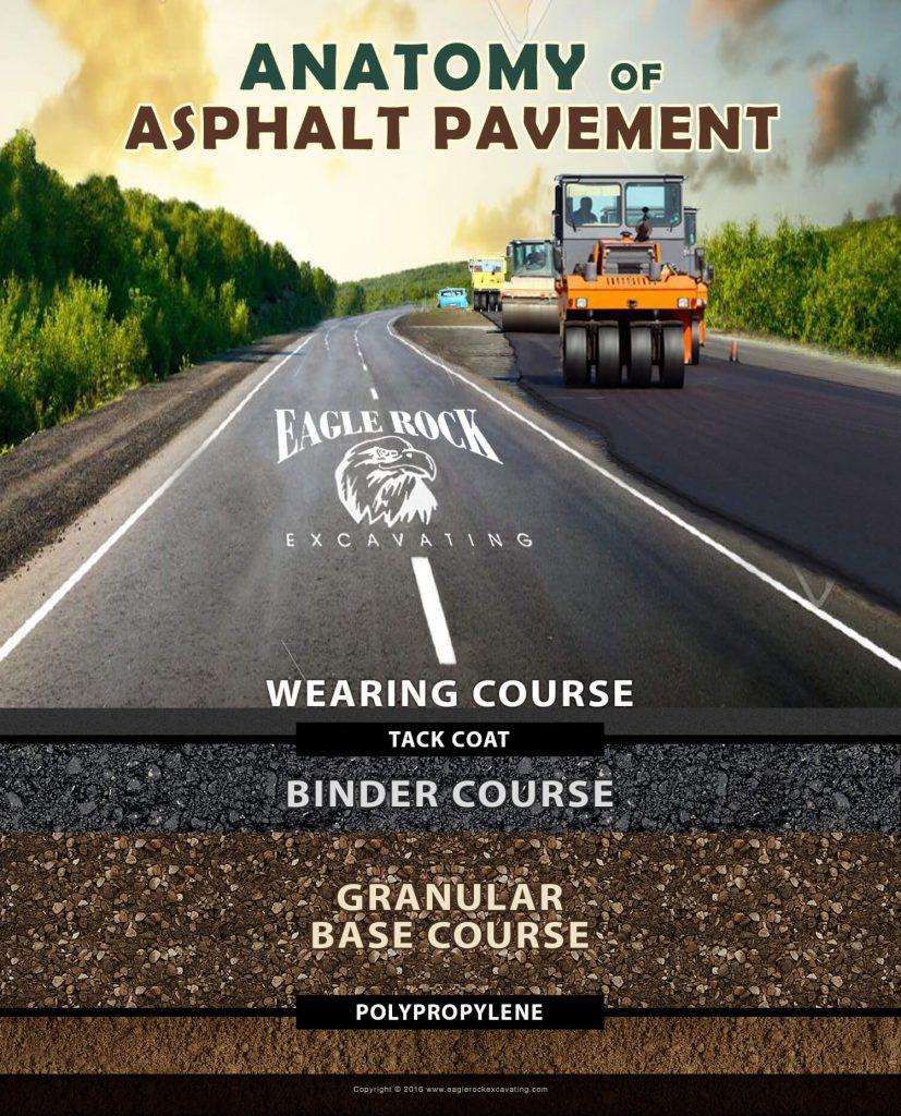 AnatomyOfPavingAsphalt_comp2
